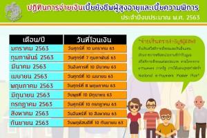 รูปภาพ : ข่าวประชาสัมพันธ์ กำหนดการรับเงินเบี้ยยังชีพ ผู้สูงอายุ และเบี้ยความพิการของกรมบัญชีกลาง ประจำงบประมาณ พ.ศ.2563